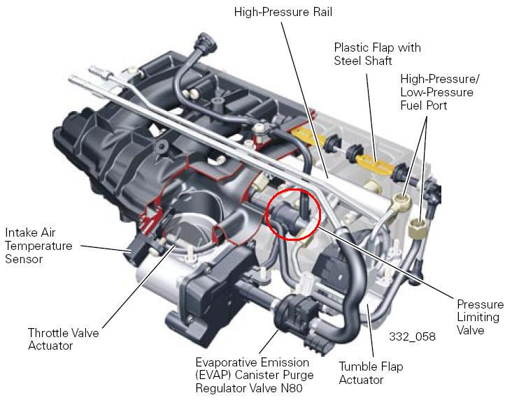 2004 Ford F 150 Pcm Wiring Harness Diagram also 1997 Ford Explorer Engine Diagram moreover Nissan Xterra Fuel Filter In 2000 likewise P 0900c1528006188a as well RepairGuideContent. on fuel control solenoid emission relay