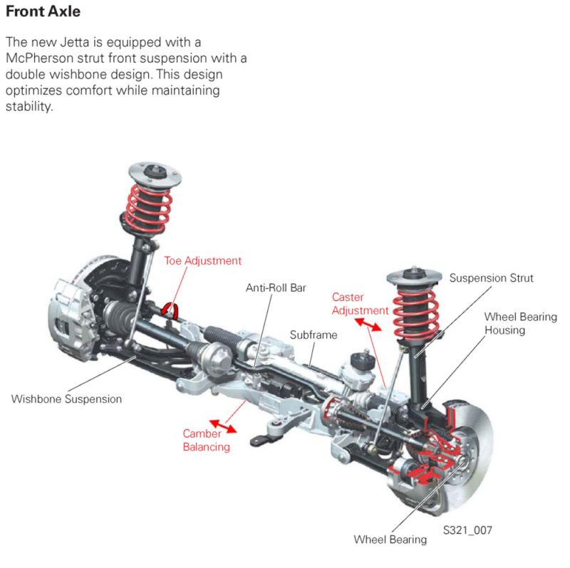 VWVortex com - Are shorter front sway bar links needed on